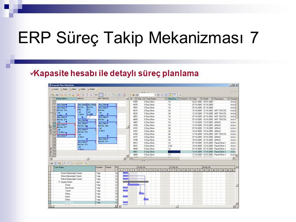 ERP Süreç Takip Mekanizması 7