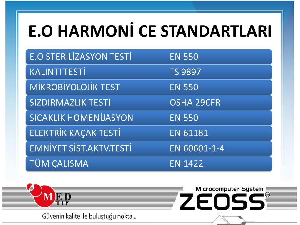 E.O HARMONİ CE STANDARTLARI