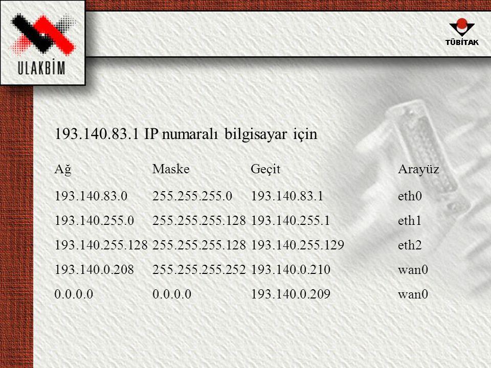 193.140.83.1 IP numaralı bilgisayar için