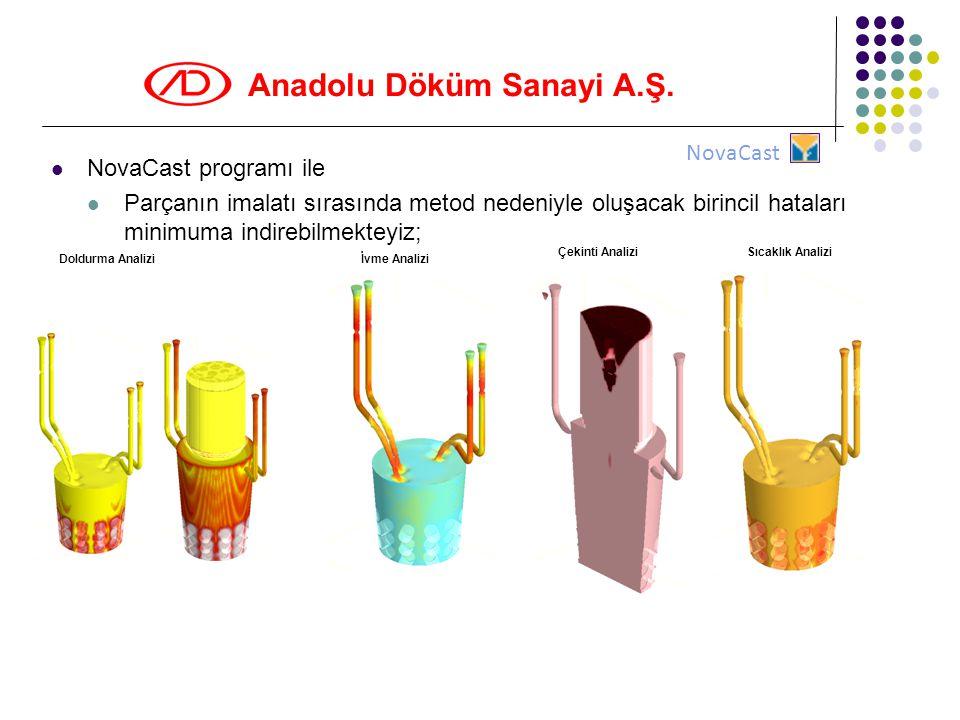 NovaCast NovaCast programı ile