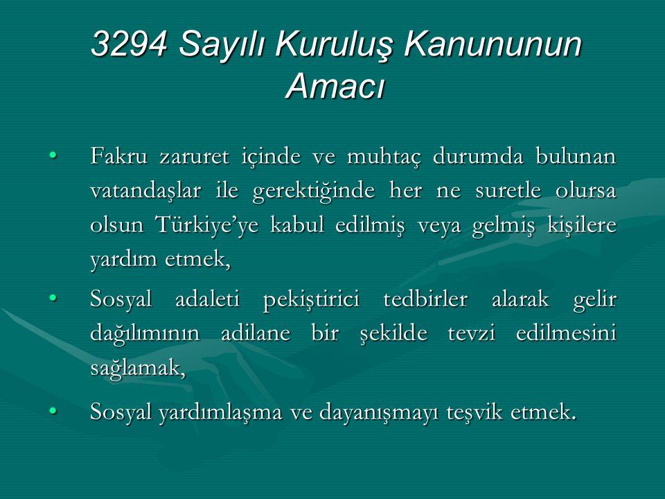 3294 Sayılı Kuruluş Kanununun Amacı