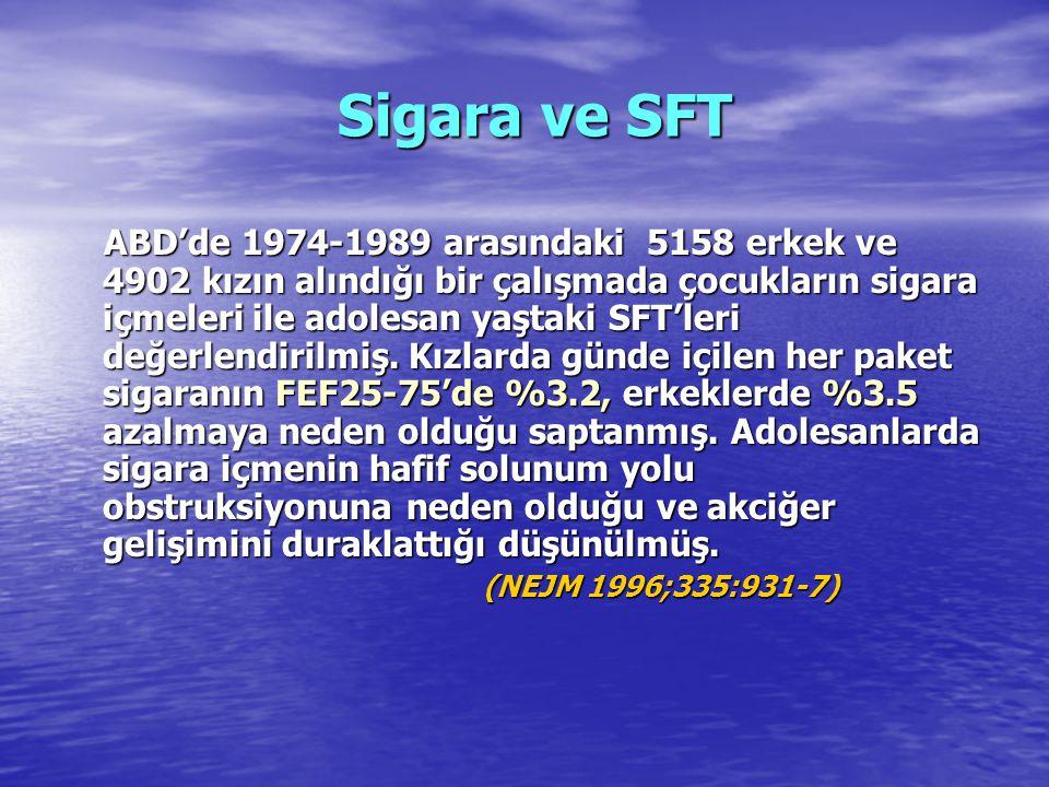 Sigara ve SFT