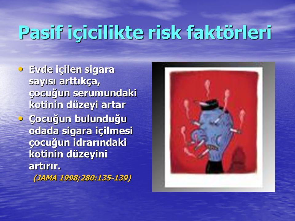 Pasif içicilikte risk faktörleri