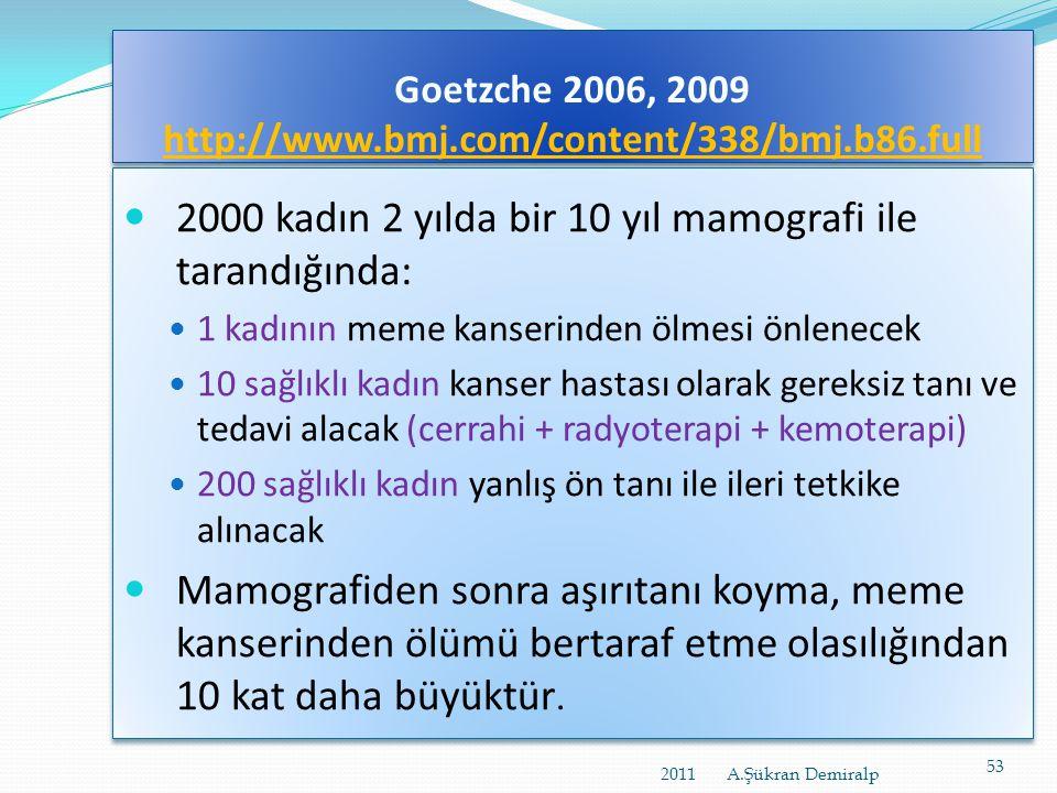 Goetzche 2006, 2009 http://www.bmj.com/content/338/bmj.b86.full