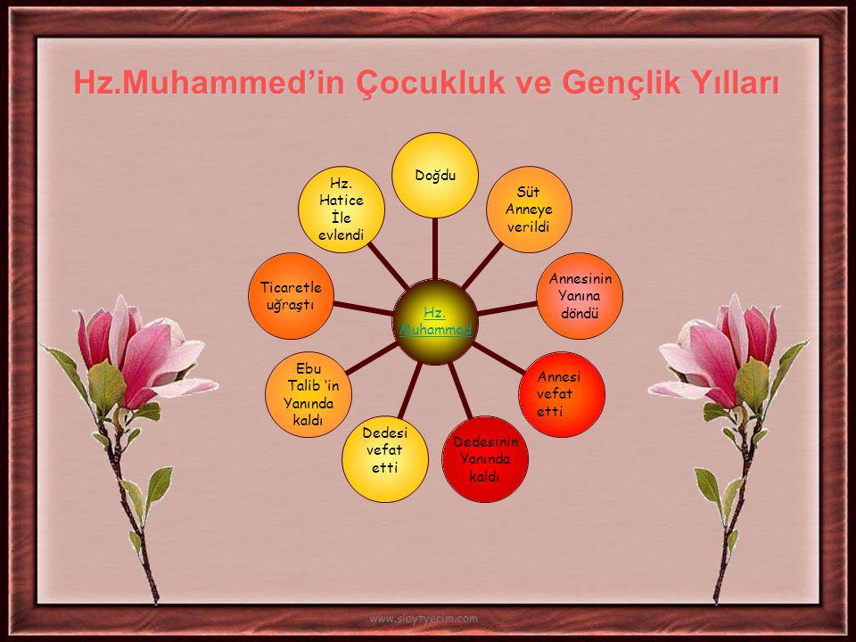 Hz.Muhammed'in Çocukluk ve Gençlik Yılları