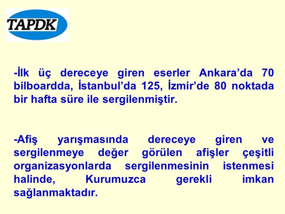 -İlk üç dereceye giren eserler Ankara'da 70 bilboardda, İstanbul'da 125, İzmir'de 80 noktada bir hafta süre ile sergilenmiştir.