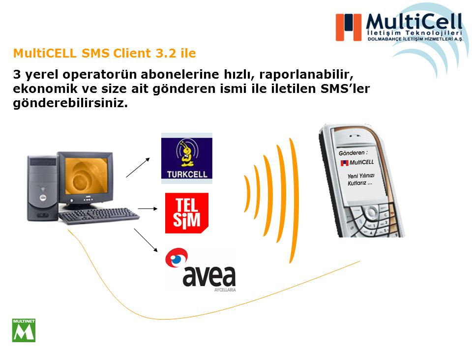 MultiCELL SMS Client 3.2 ile