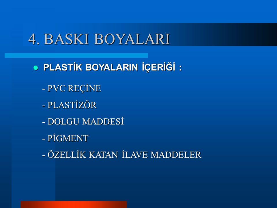 4. BASKI BOYALARI PLASTİK BOYALARIN İÇERİĞİ : PVC REÇİNE PLASTİZÖR