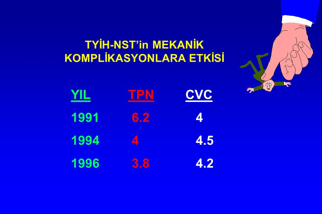 TYİH-NST'in MEKANİK KOMPLİKASYONLARA ETKİSİ