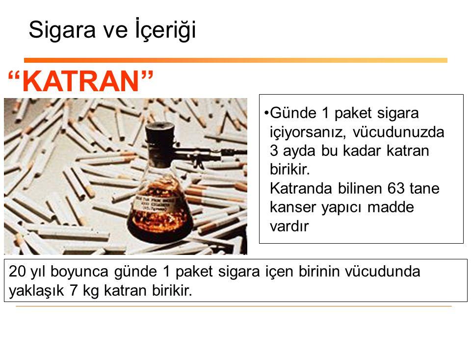 KATRAN Sigara ve İçeriği