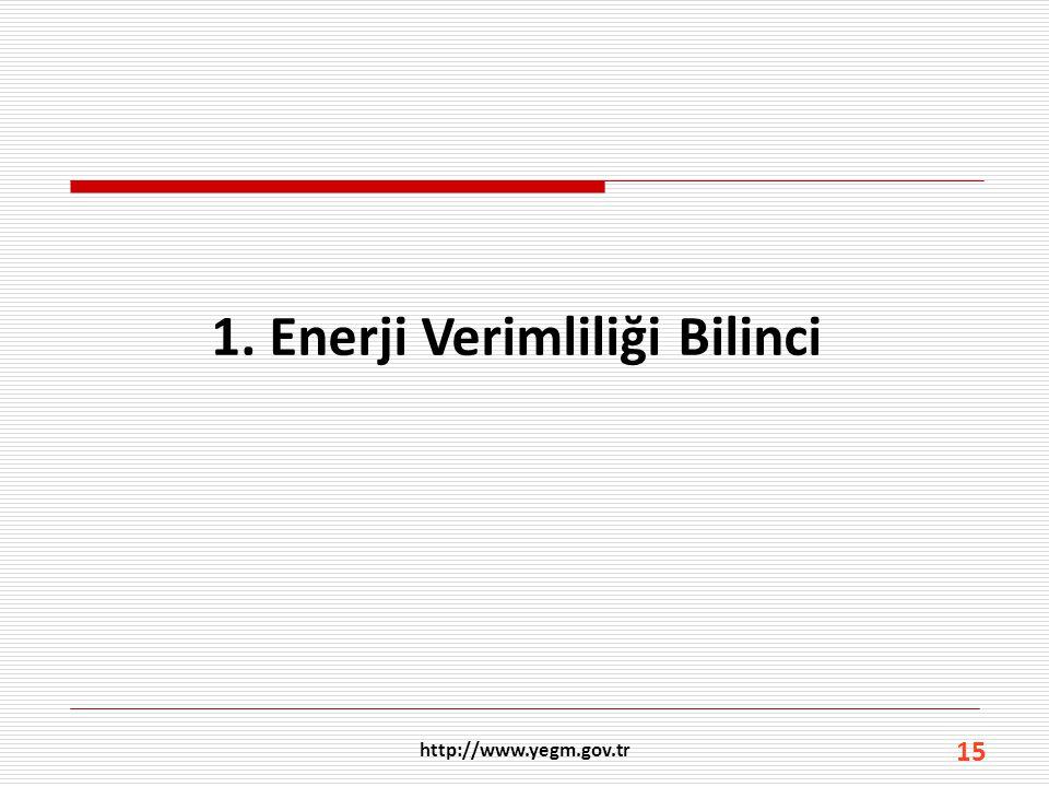 1. Enerji Verimliliği Bilinci