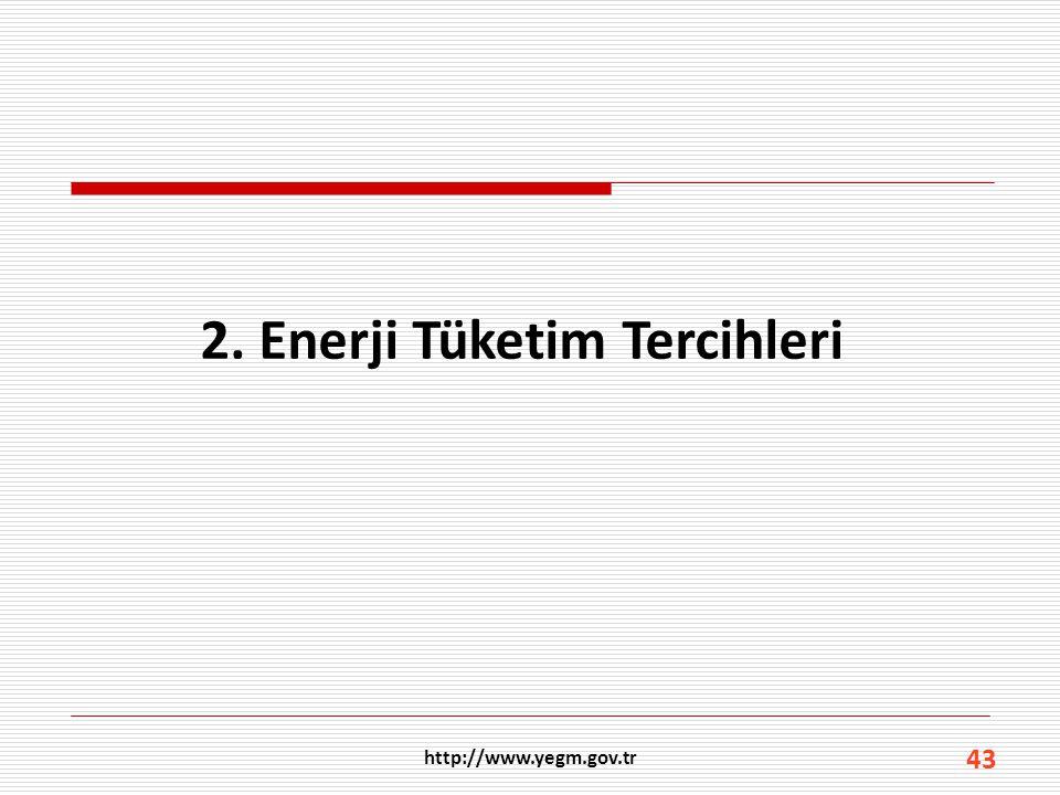 2. Enerji Tüketim Tercihleri