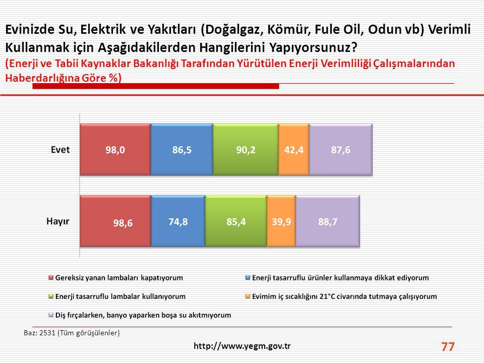 Evinizde Su, Elektrik ve Yakıtları (Doğalgaz, Kömür, Fule Oil, Odun vb) Verimli Kullanmak için Aşağıdakilerden Hangilerini Yapıyorsunuz