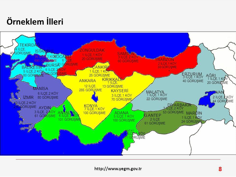 Örneklem İlleri http://www.yegm.gov.tr TEKİRDAĞ ZONGULDAK İSTANBUL