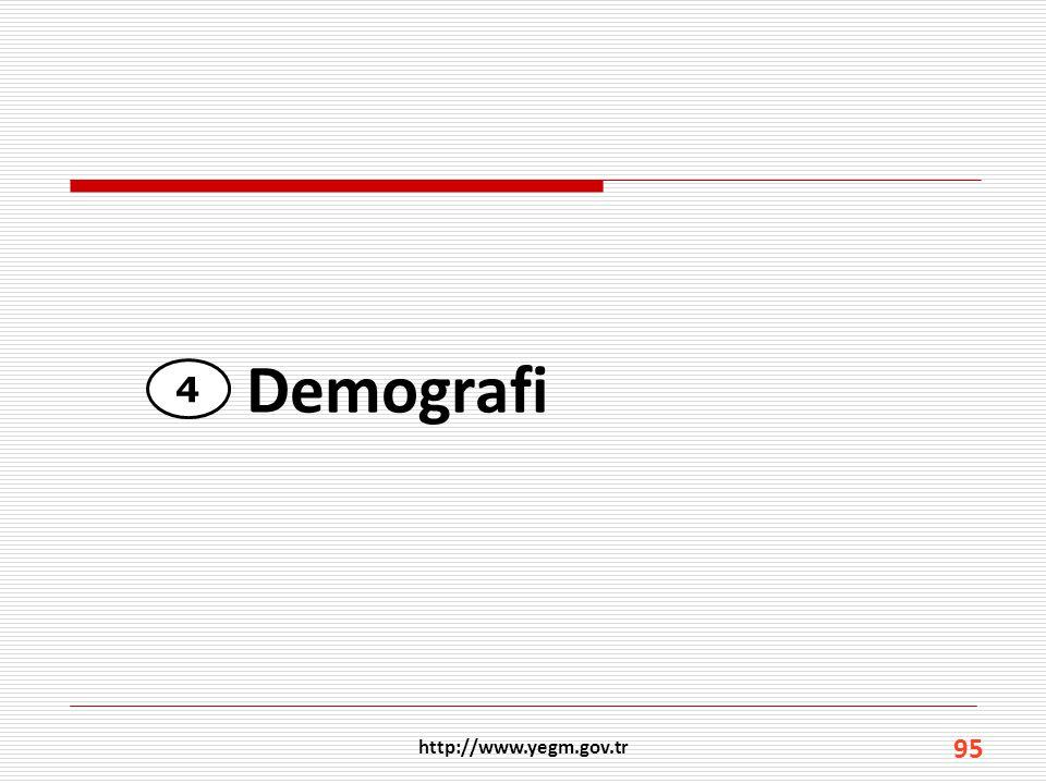 Demografi 4 http://www.yegm.gov.tr