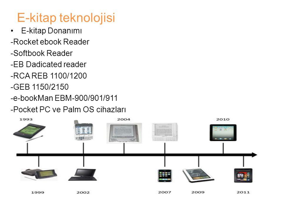 E-kitap teknolojisi E-kitap Donanımı -Rocket ebook Reader
