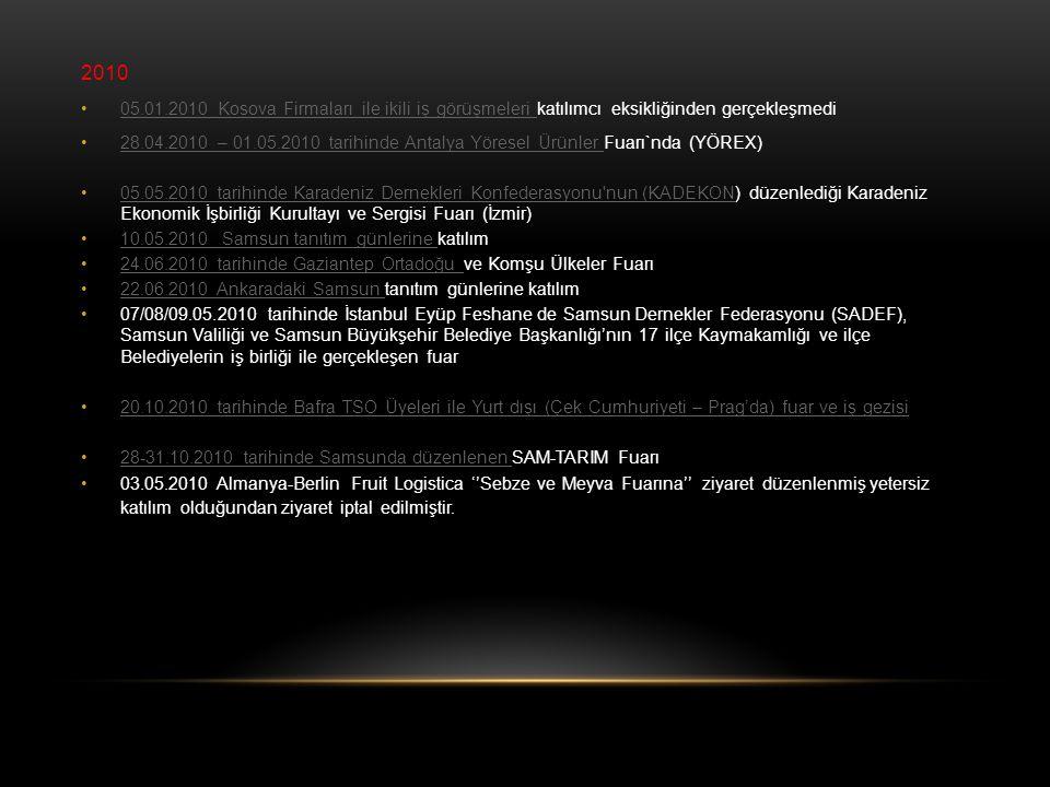 2010 05.01.2010 Kosova Firmaları ile ikili iş görüşmeleri katılımcı eksikliğinden gerçekleşmedi.