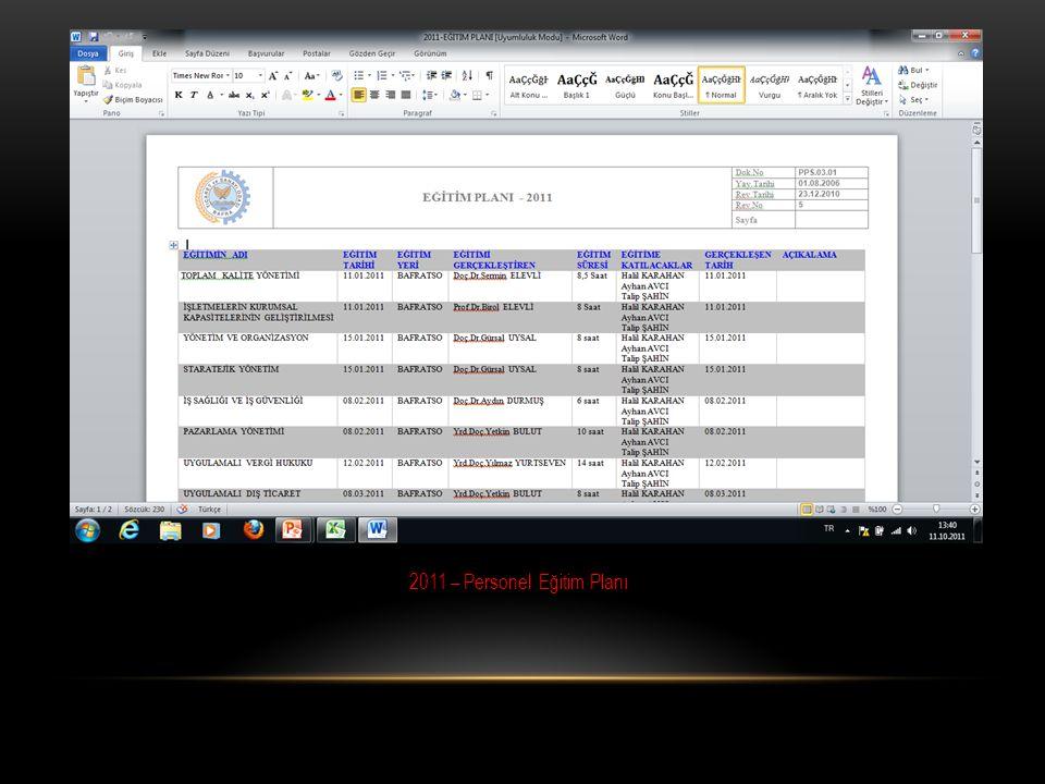 2011 – Personel Eğitim Planı