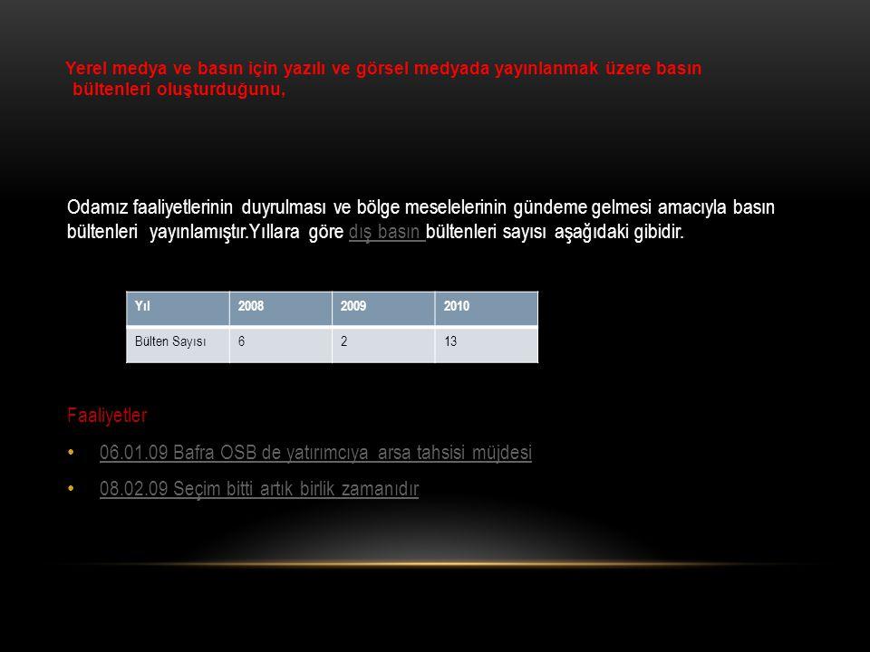 06.01.09 Bafra OSB de yatırımcıya arsa tahsisi müjdesi