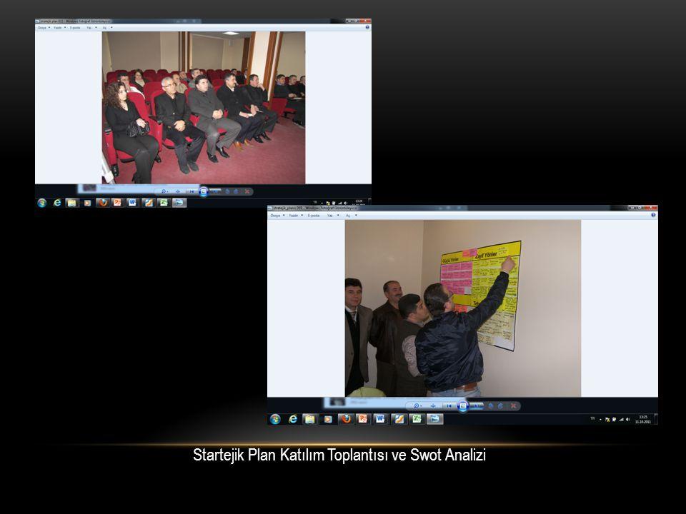 Startejik Plan Katılım Toplantısı ve Swot Analizi