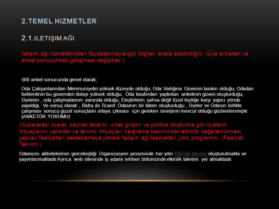2.TEMEL hizmetler 2.1.iletişim ağI