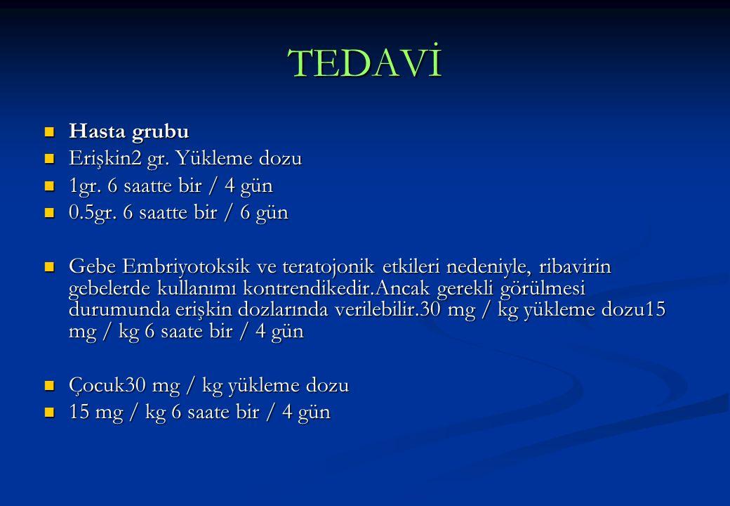 TEDAVİ Hasta grubu Erişkin2 gr. Yükleme dozu 1gr. 6 saatte bir / 4 gün