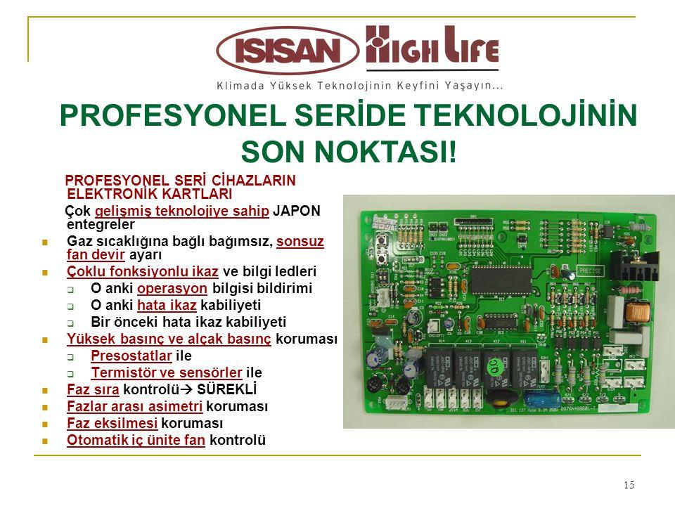 PROFESYONEL SERİDE TEKNOLOJİNİN SON NOKTASI!
