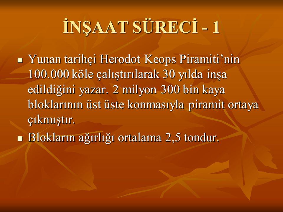 İNŞAAT SÜRECİ - 1