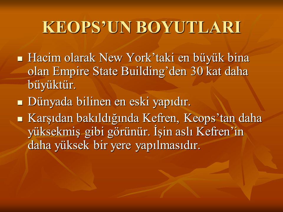 KEOPS'UN BOYUTLARI Hacim olarak New York'taki en büyük bina olan Empire State Building'den 30 kat daha büyüktür.