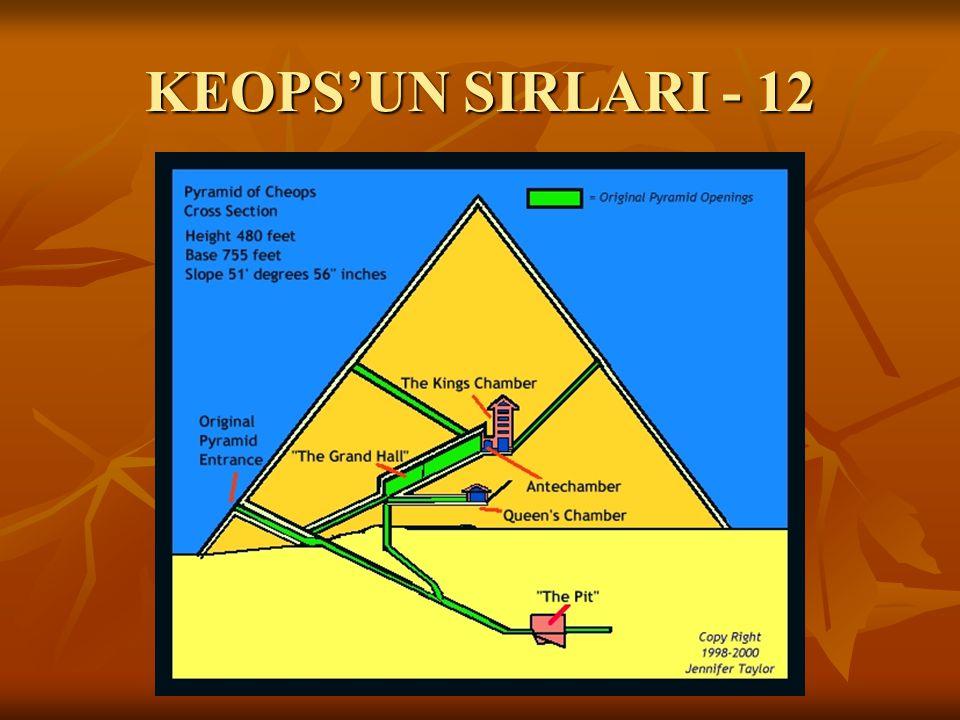 KEOPS'UN SIRLARI - 12
