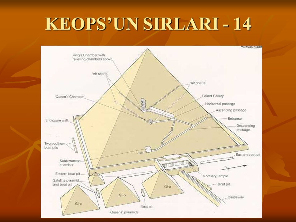 KEOPS'UN SIRLARI - 14