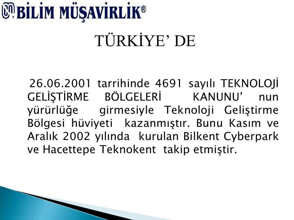 TÜRKİYE' DE