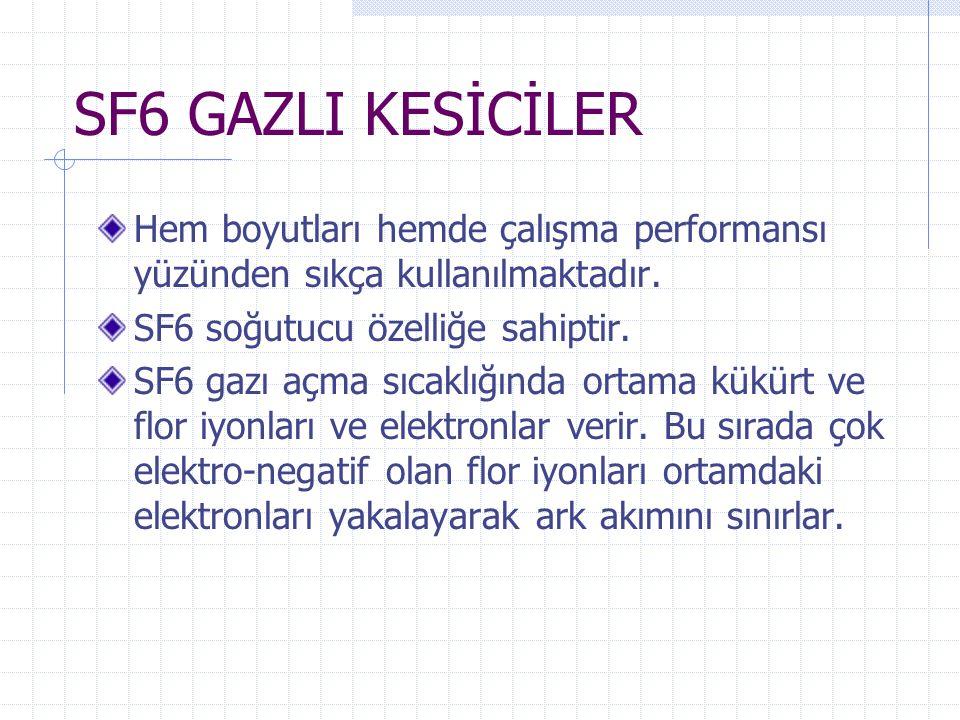 SF6 GAZLI KESİCİLER Hem boyutları hemde çalışma performansı yüzünden sıkça kullanılmaktadır. SF6 soğutucu özelliğe sahiptir.