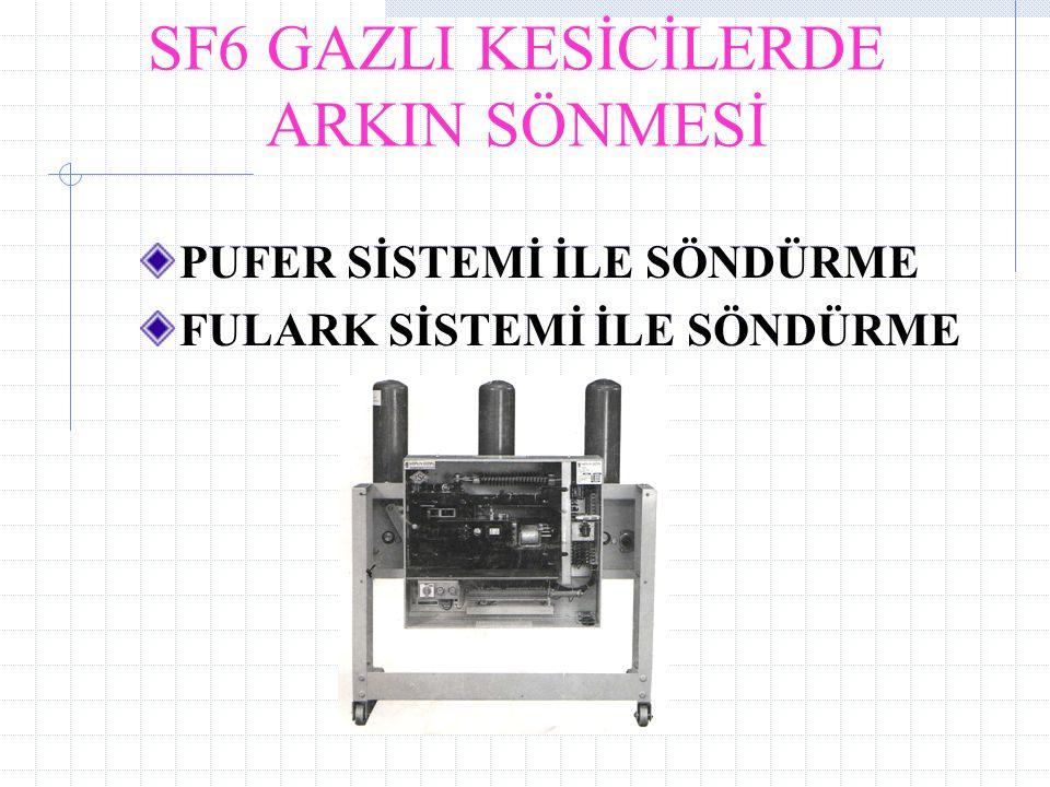 SF6 GAZLI KESİCİLERDE ARKIN SÖNMESİ