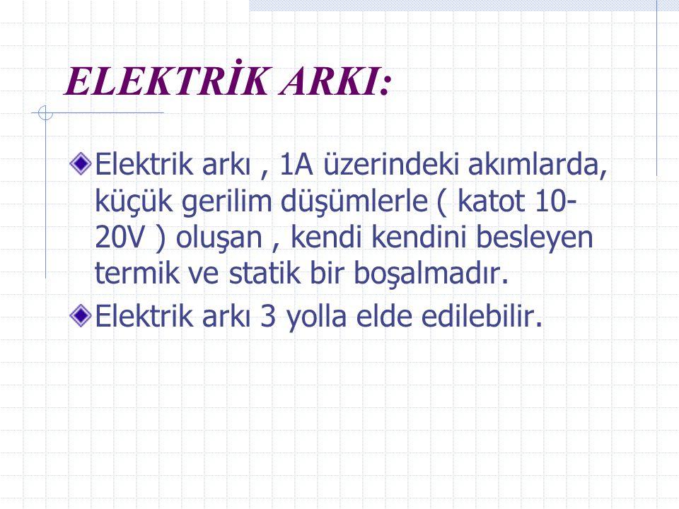 ELEKTRİK ARKI: