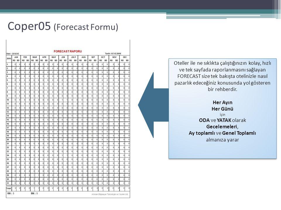 Coper05 (Forecast Formu)