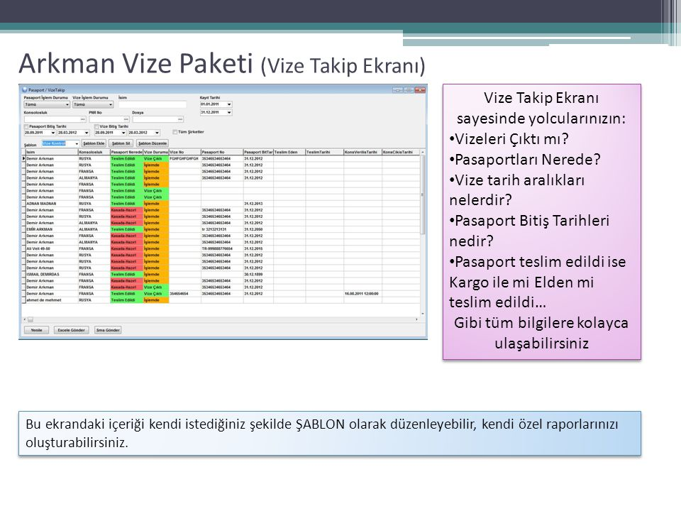 Arkman Vize Paketi (Vize Takip Ekranı)