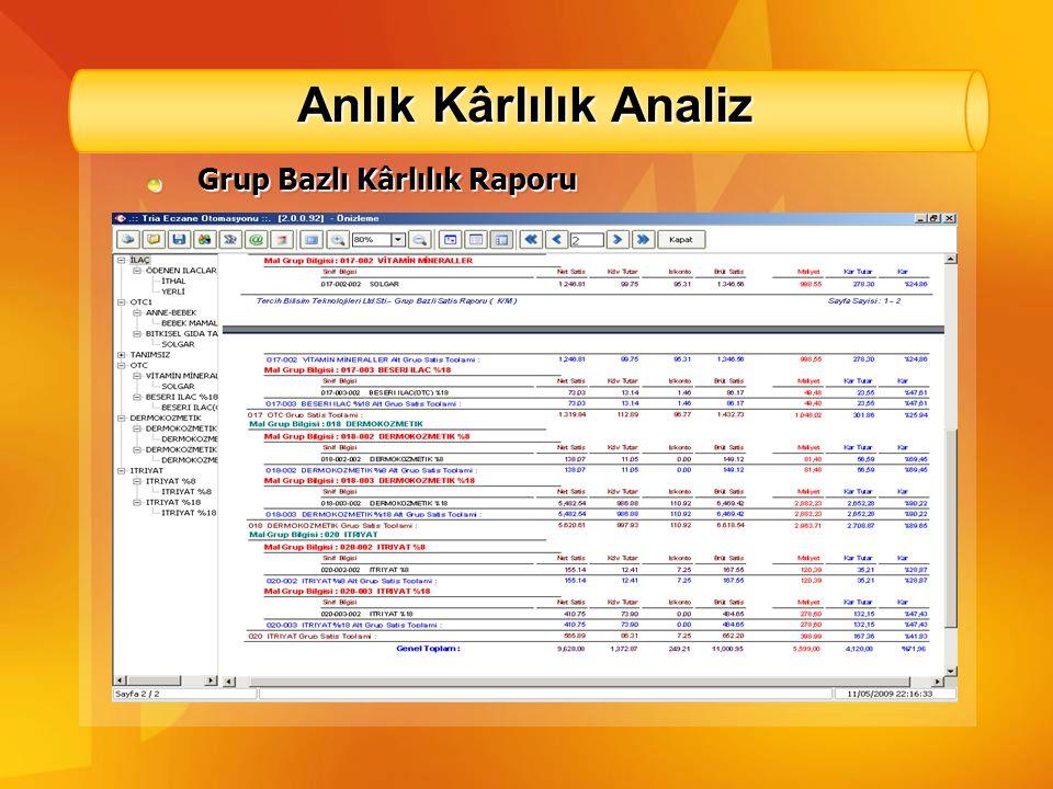 Anlık Kârlılık Analiz Grup Bazlı Kârlılık Raporu
