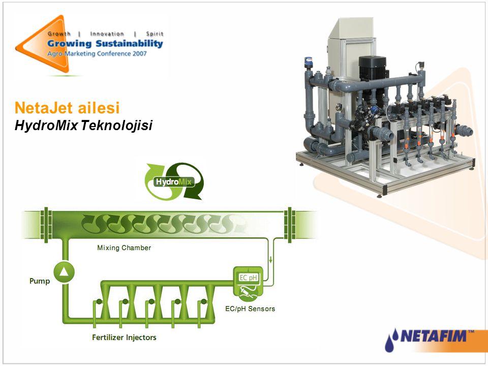 NetaJet ailesi HydroMix Teknolojisi