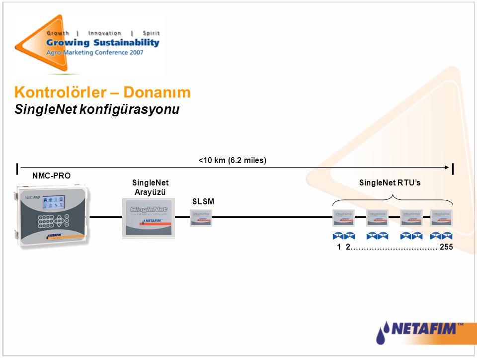 Kontrolörler – Donanım SingleNet konfigürasyonu