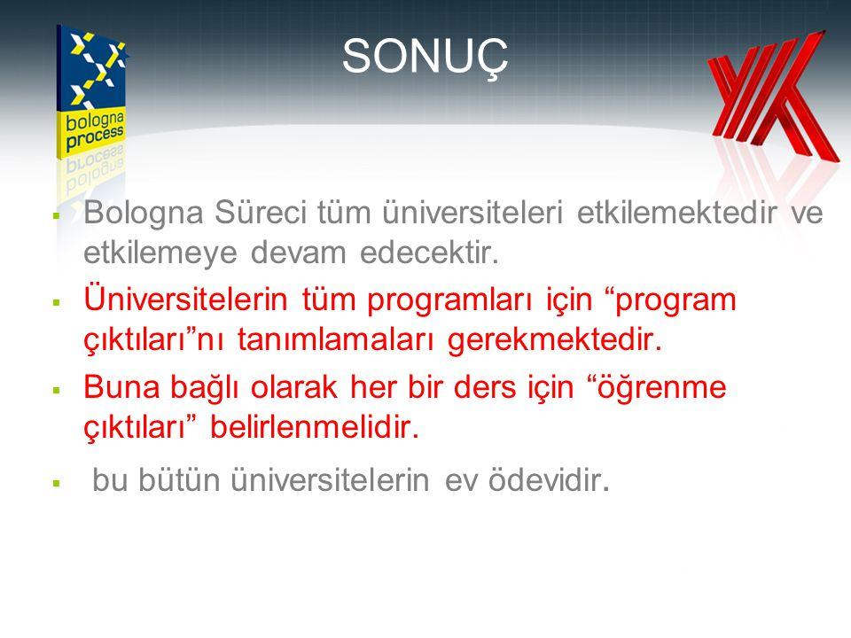 SONUÇ Bologna Süreci tüm üniversiteleri etkilemektedir ve etkilemeye devam edecektir.