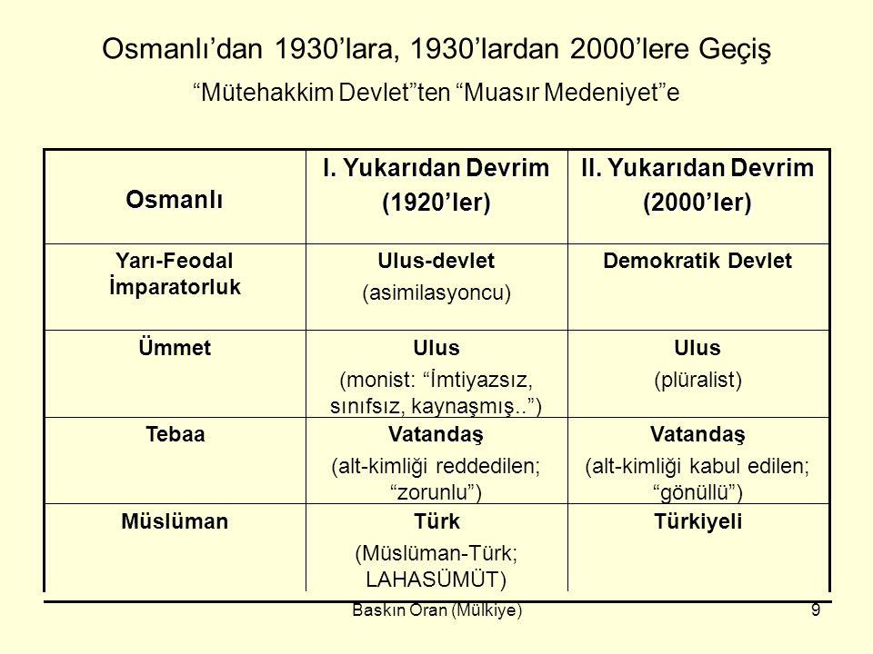 Osmanlı'dan 1930'lara, 1930'lardan 2000'lere Geçiş
