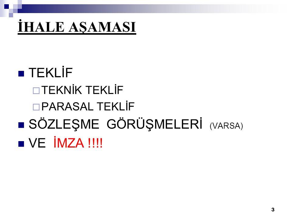 İHALE AŞAMASI TEKLİF SÖZLEŞME GÖRÜŞMELERİ (VARSA) VE İMZA !!!!