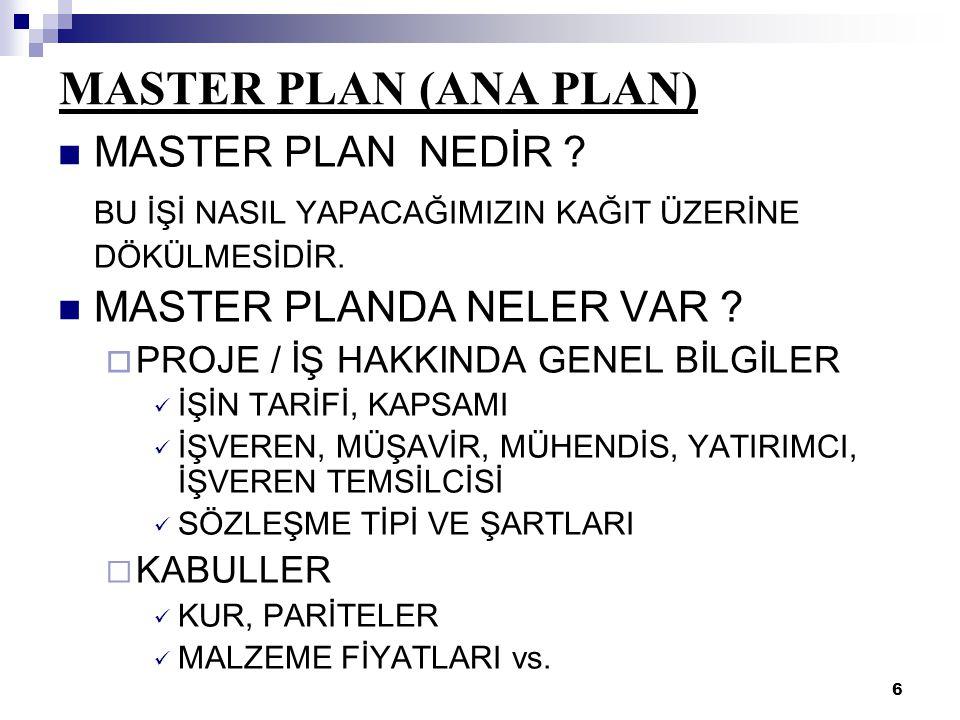 MASTER PLAN (ANA PLAN) MASTER PLAN NEDİR