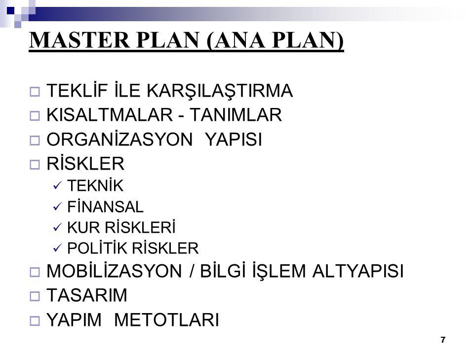 MASTER PLAN (ANA PLAN) TEKLİF İLE KARŞILAŞTIRMA KISALTMALAR - TANIMLAR