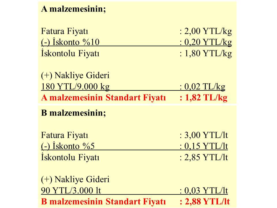 A malzemesinin; Fatura Fiyatı : 2,00 YTL/kg. (-) İskonto %10 : 0,20 YTL/kg. İskontolu Fiyatı : 1,80 YTL/kg.