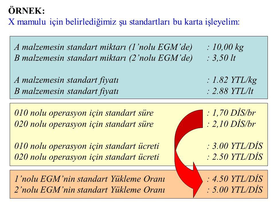 ÖRNEK: X mamulu için belirlediğimiz şu standartları bu karta işleyelim: A malzemesin standart miktarı (1'nolu EGM'de) : 10,00 kg.