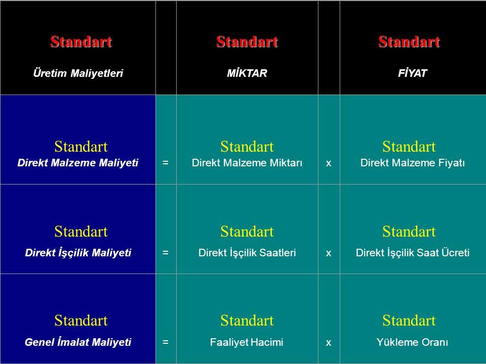 Standart Standart Standart