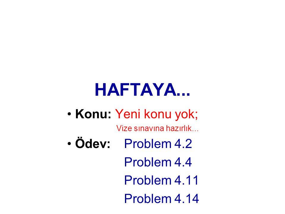 HAFTAYA... Konu: Yeni konu yok; Ödev: Problem 4.2 Problem 4.4