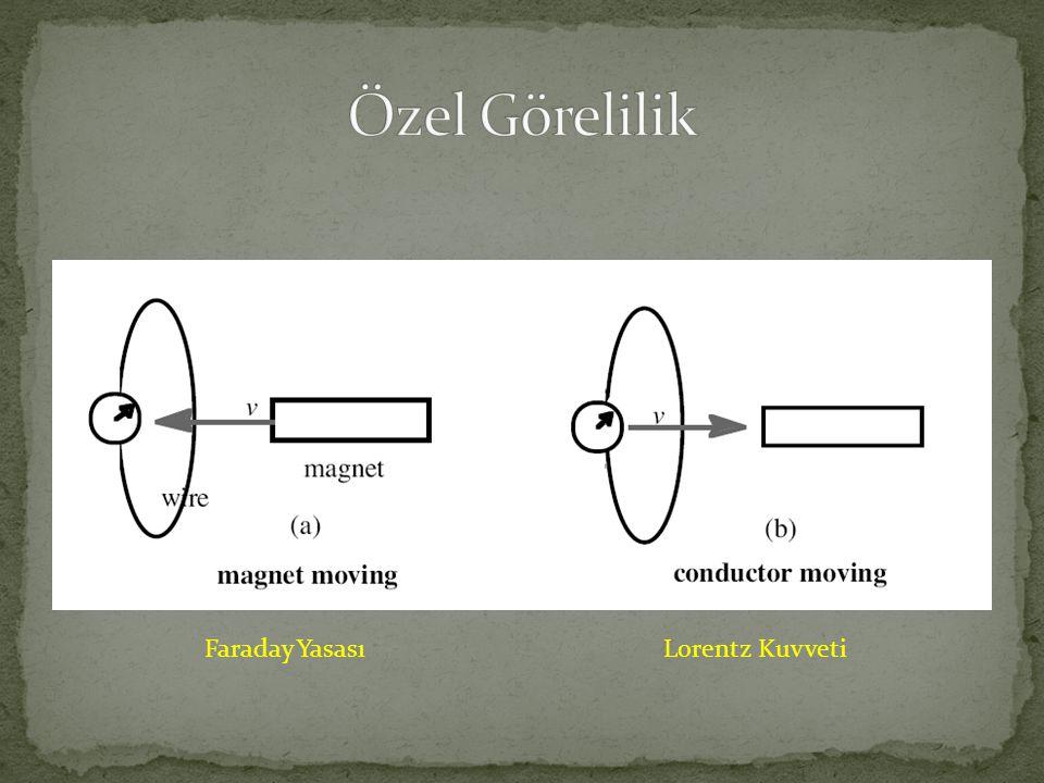 Özel Görelilik Faraday Yasası Lorentz Kuvveti